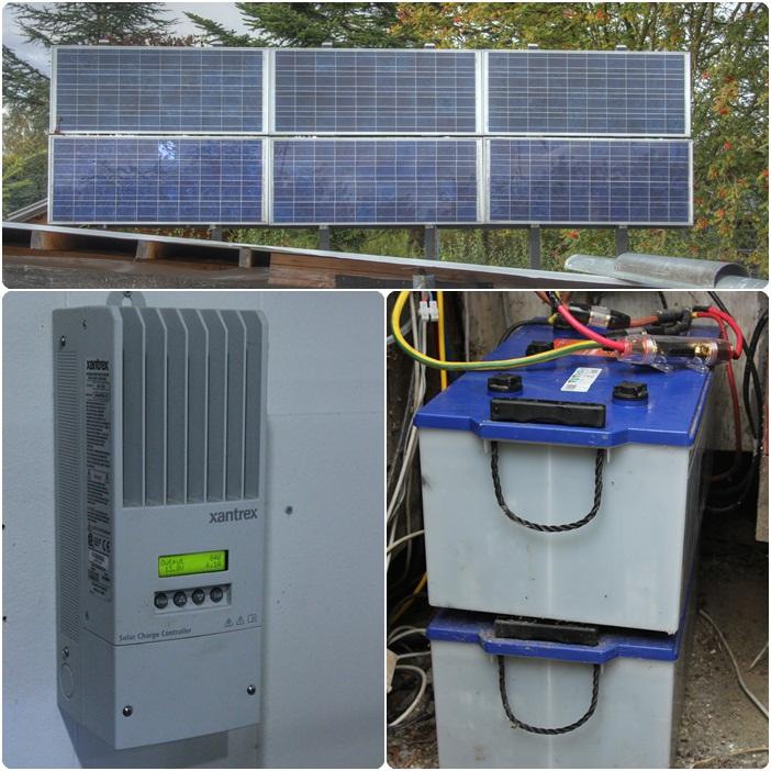 Solpanel til bilbatteri